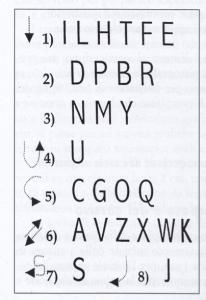Insegnamento del corsivo e dello stampatello